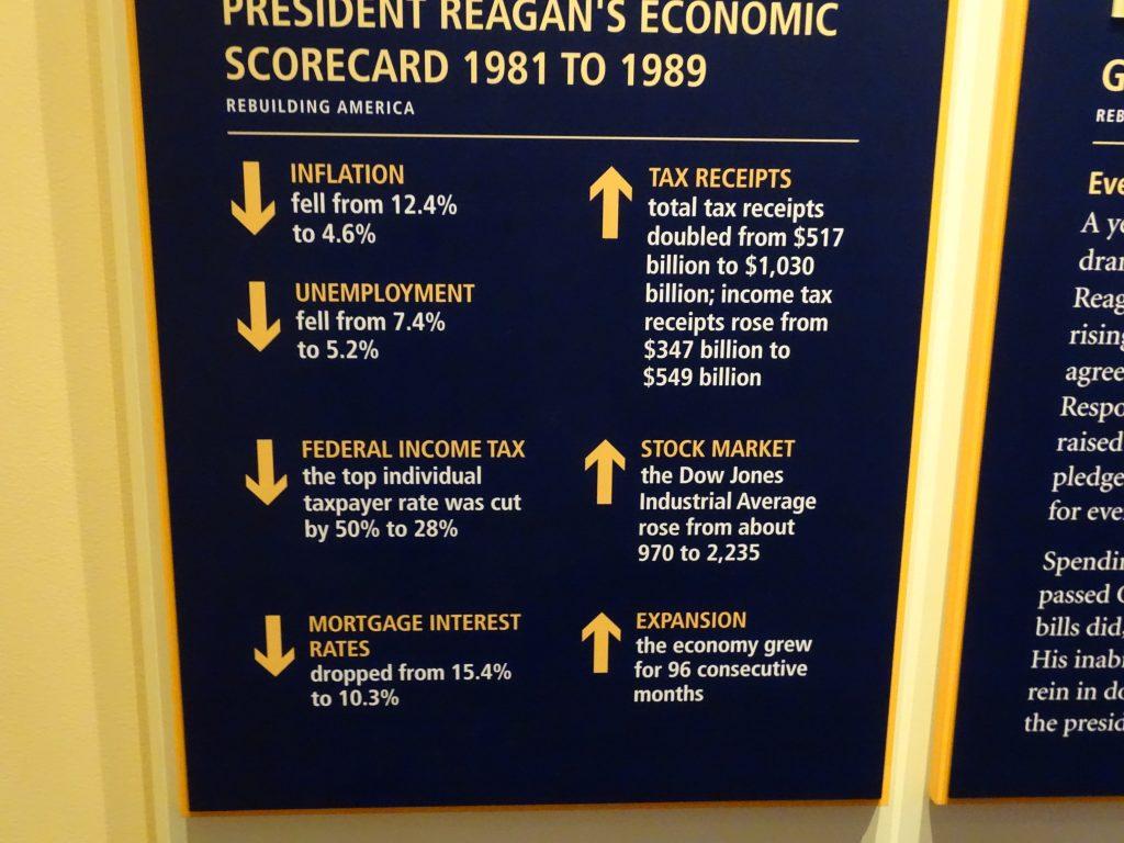 Reagan Library track record